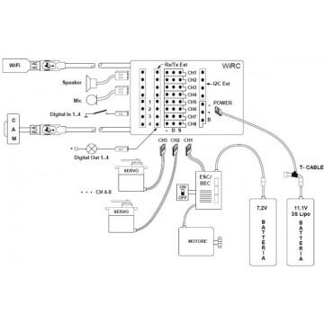 Elica profilo apc altamente performante E-Prop 5×5